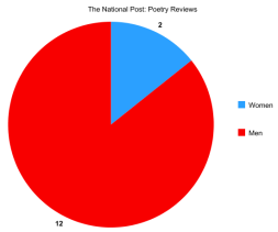 Poetrypie2